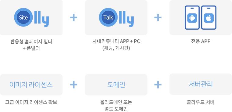 올리사이트 + 올리톡 + 올리북