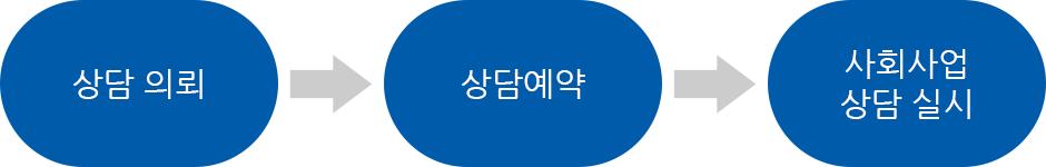 사회사업-상담안내_03.png