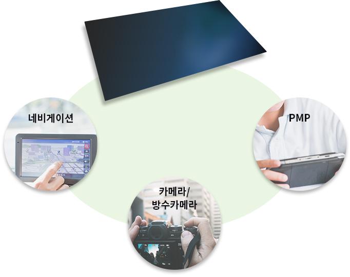 LCD-모바일_03.jpg