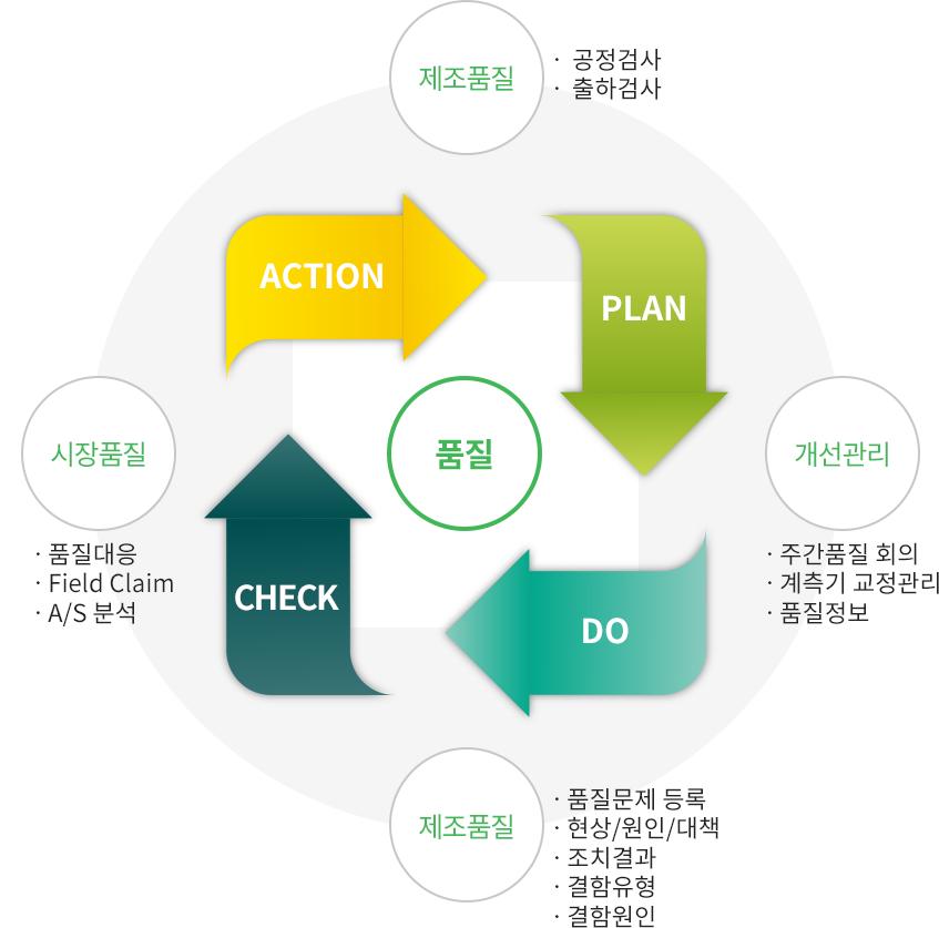 품질관리시스템-모바일_03.png