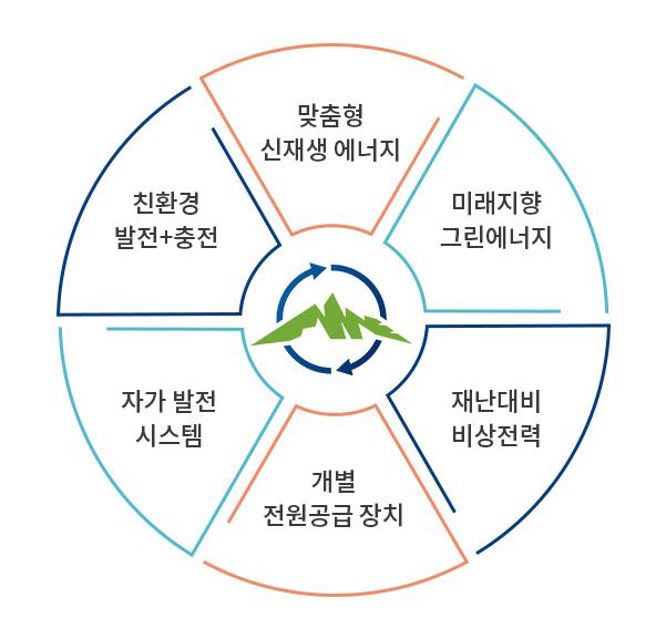 서브_사업소개m.jpg