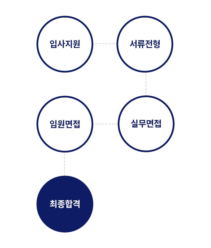 sub_rec_image12_m.jpg