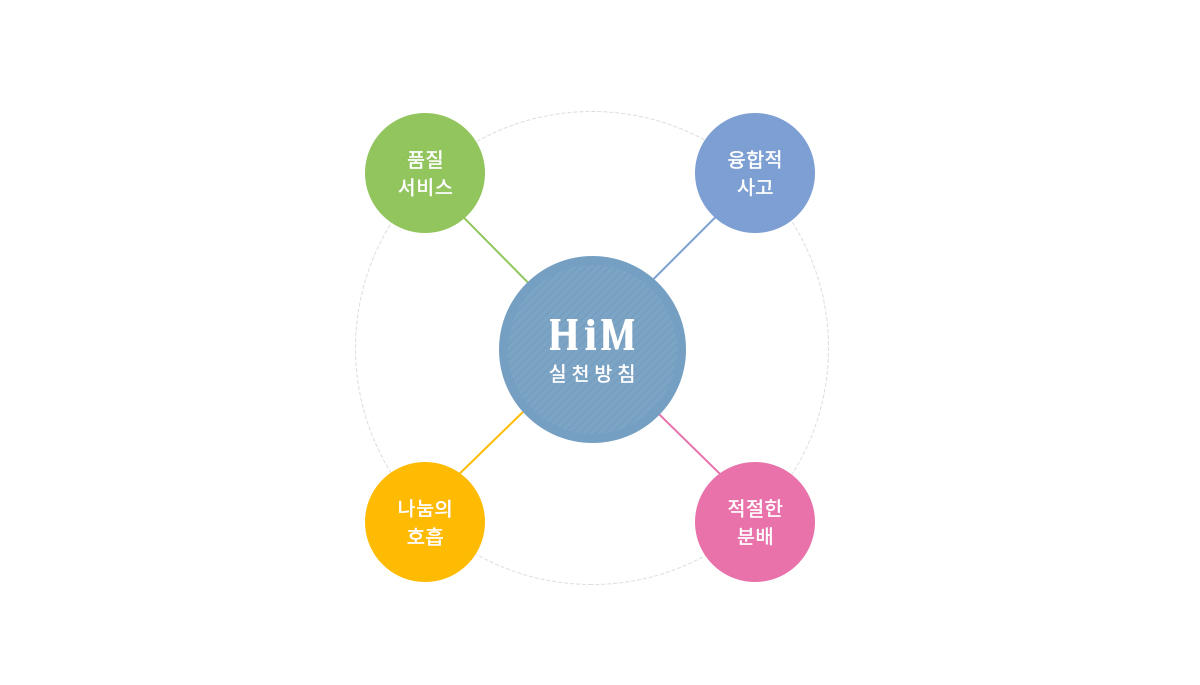 HiM-huma-industrial-mechanism-kyeong-2.png