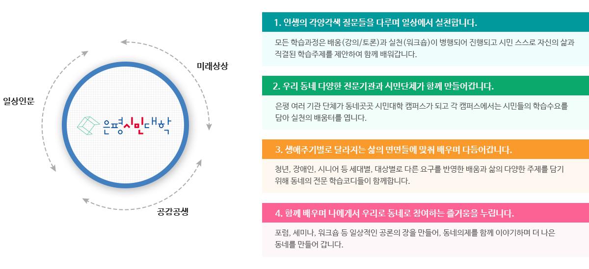 sub_menu01-1_image02.jpg