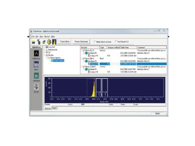 AlphaVision Software