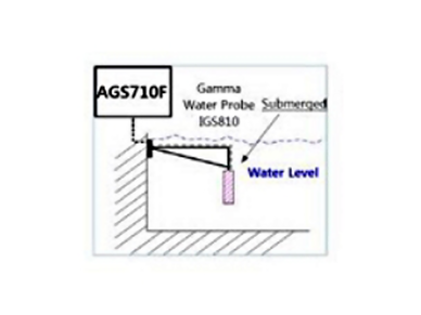 IGS810/DLM1470 Water Monitoring System