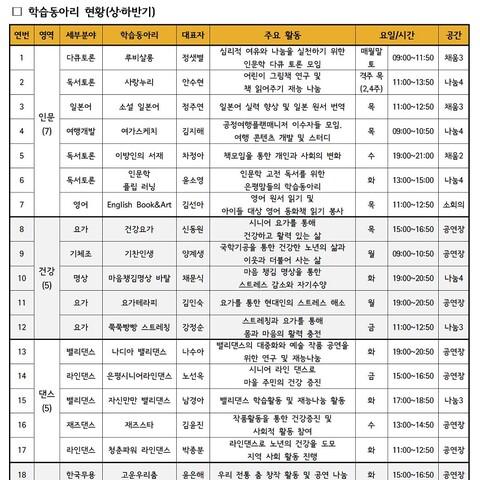 2019. 학습동아리 소개 및 현황(2019.08)_홈페이지001.jpg