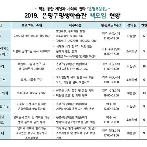 [은평구평생학습관] 은평북살롱 책모임 현황(2019)001.jpg