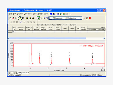 YL-Clarity Chromatography Data System