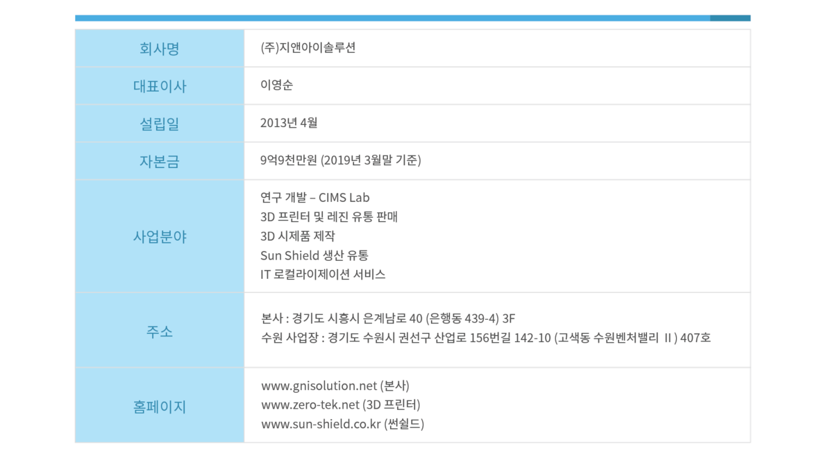 회사소개_0725.png
