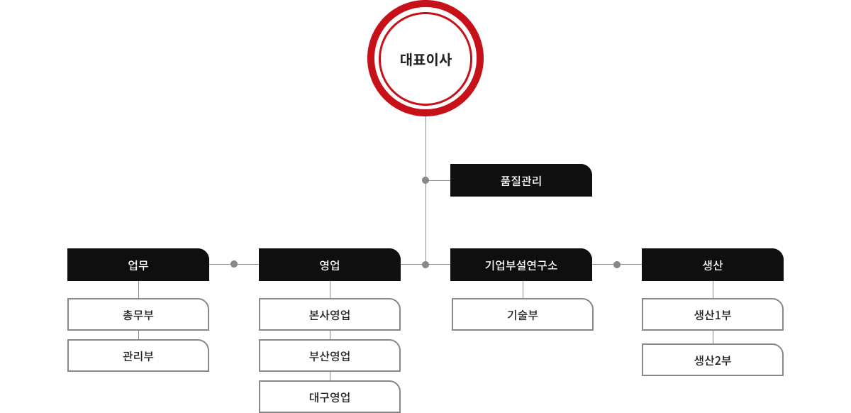 org-img02.jpg