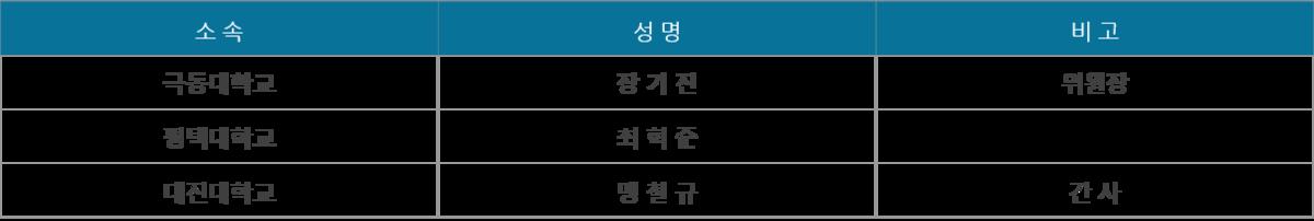 9. 심사위원회.png