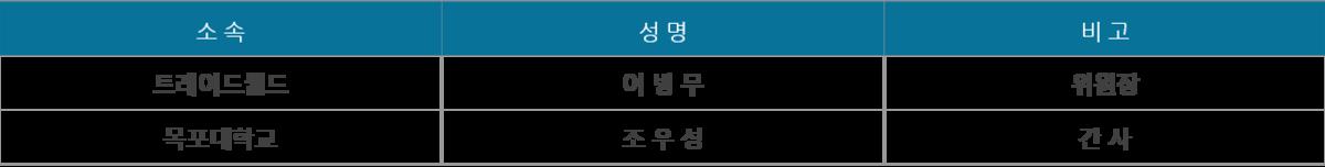 14. e비즈대상 및 경영자상 위원회.png