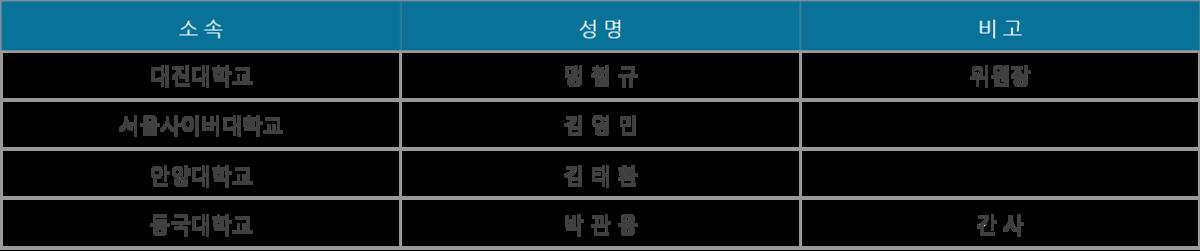 15. 신진학자 및 회원관리 위원회.png