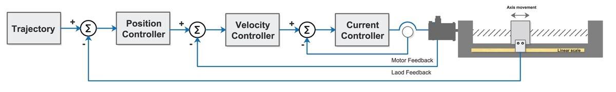 [STX]Datasheet_Flyer_CDHD2_EN (1)-1 dual loop.jpg