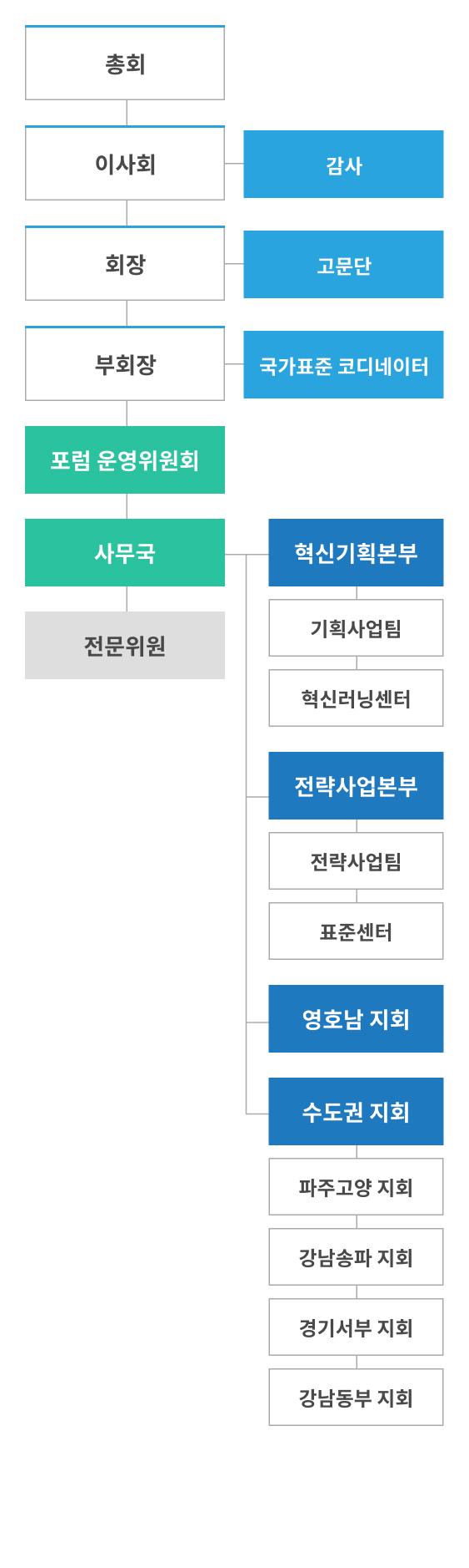 조직도_m.jpg