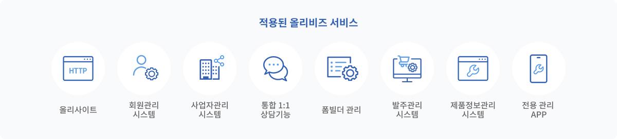 올리비즈 서비스-3c스마트오더.jpg