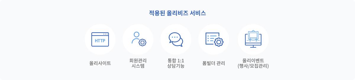 올리비즈 서비스-2020스펙트럼챌린지.jpg