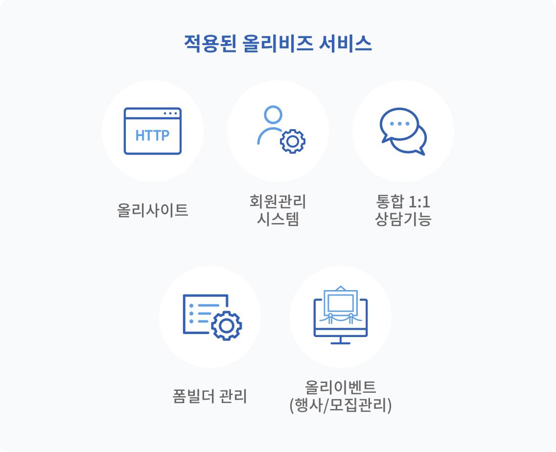 올리비즈 서비스-m-2020스펙트럼챌린지.jpg