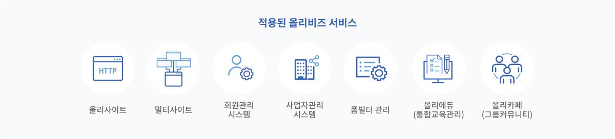 올리비즈 서비스-은평구평생학습관.jpg