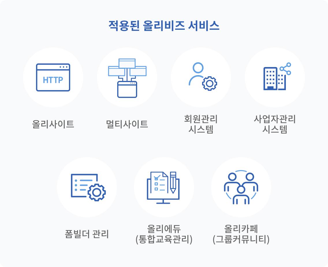 올리비즈 서비스-m-은평구평생학습관.jpg