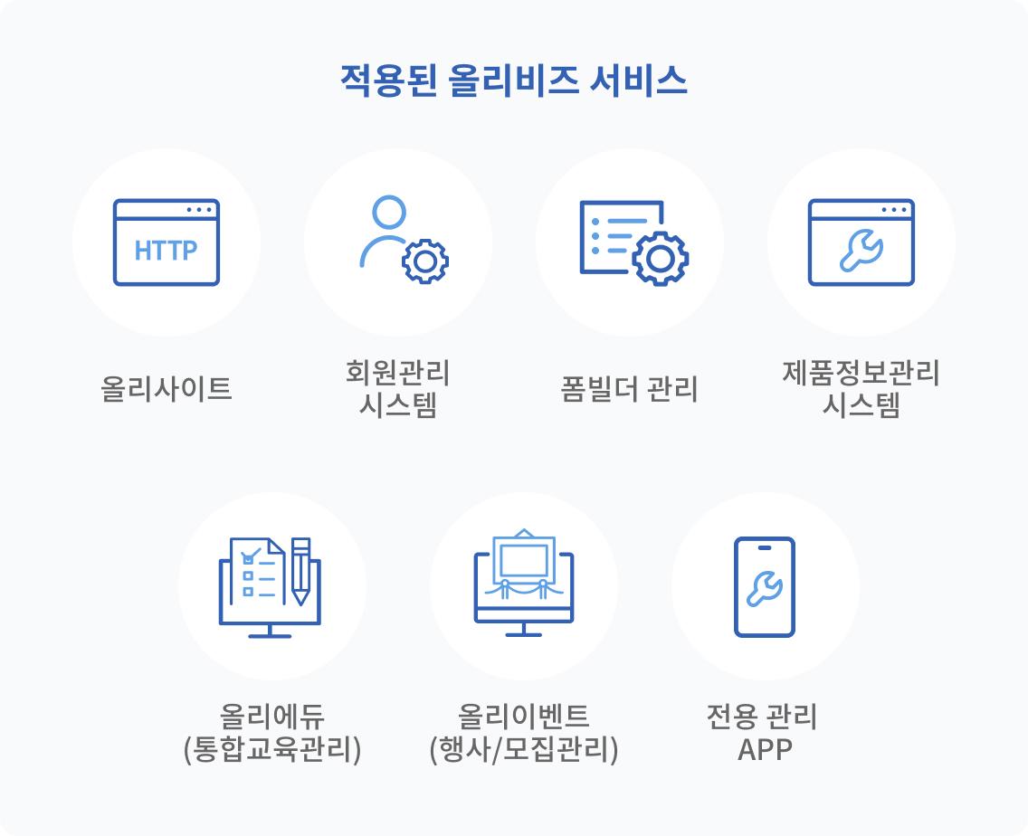 올리비즈 서비스-m-프레스토솔루션.jpg