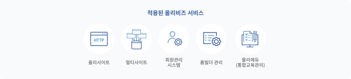 올리비즈 서비스-한국정리수납협회.jpg