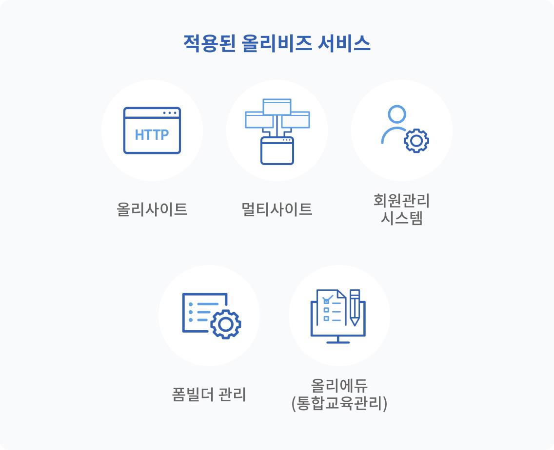 올리비즈 서비스-m-한국정리수납협회.jpg