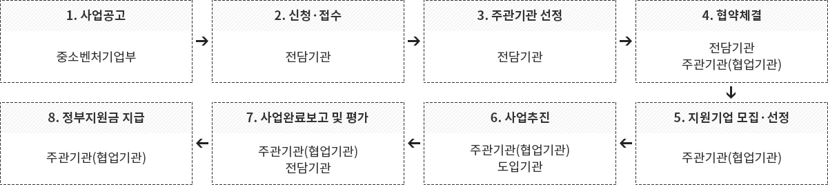 sub_smart04.jpg